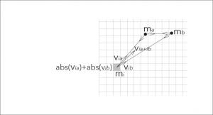 principle_02